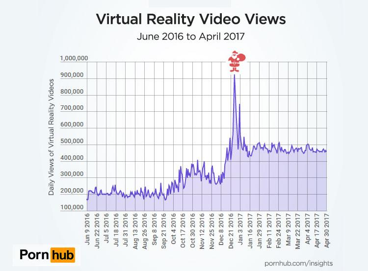 vr porn industry
